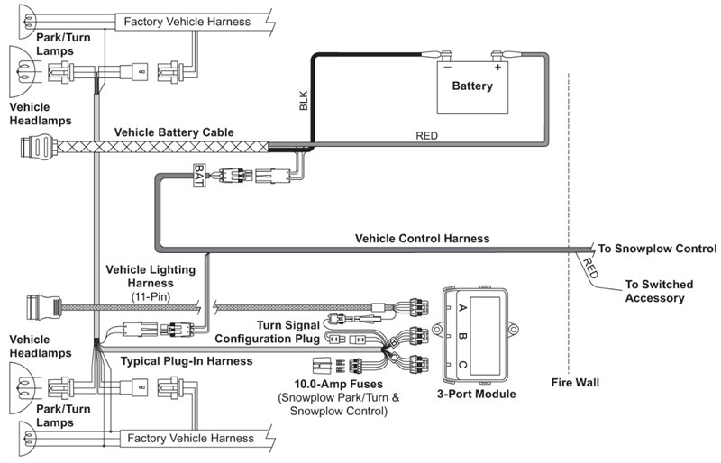Prodigy_Vehicle-Side_Harness_Diagram_3-Port,_2-Plug