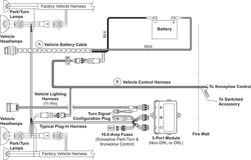UM2_MVP-3-Vehicle-Side-Harness-Diagram